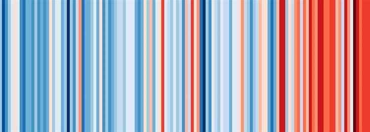 Stripes for climate emergency mural